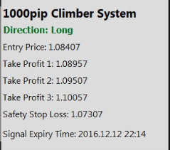 1000pipbuilder Signals