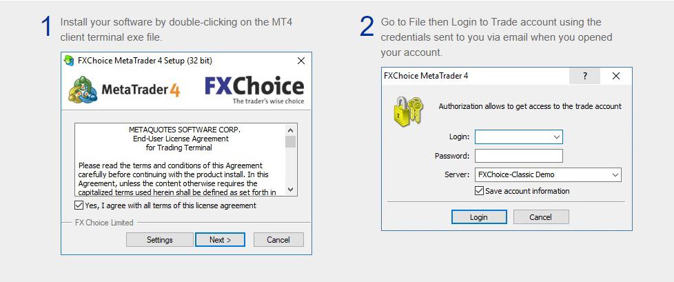 MT4 Terminal login